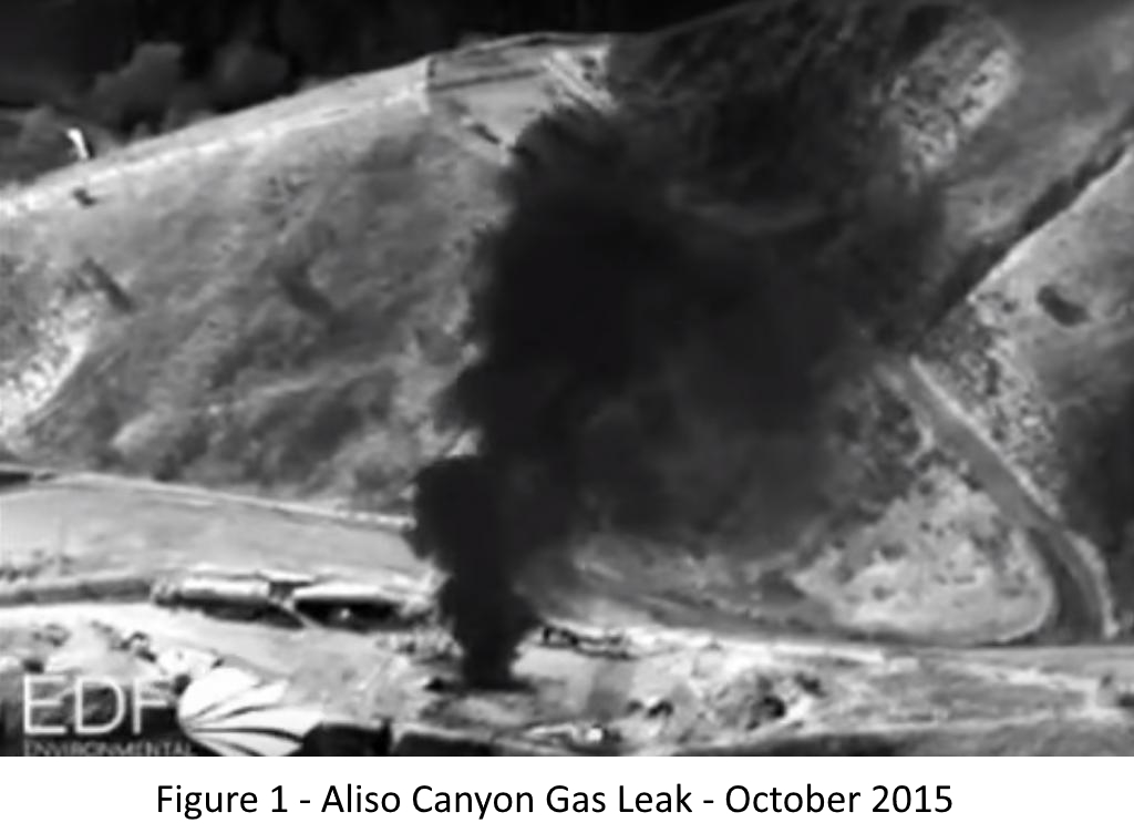 Aliso Canyon Gas Leak - October 2015